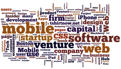 HubTechInsider.com Wordle